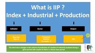 Index of Industrial Production (IIP) vs ICI and core Industries