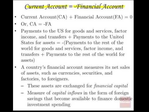 6 2 Balance of Payments
