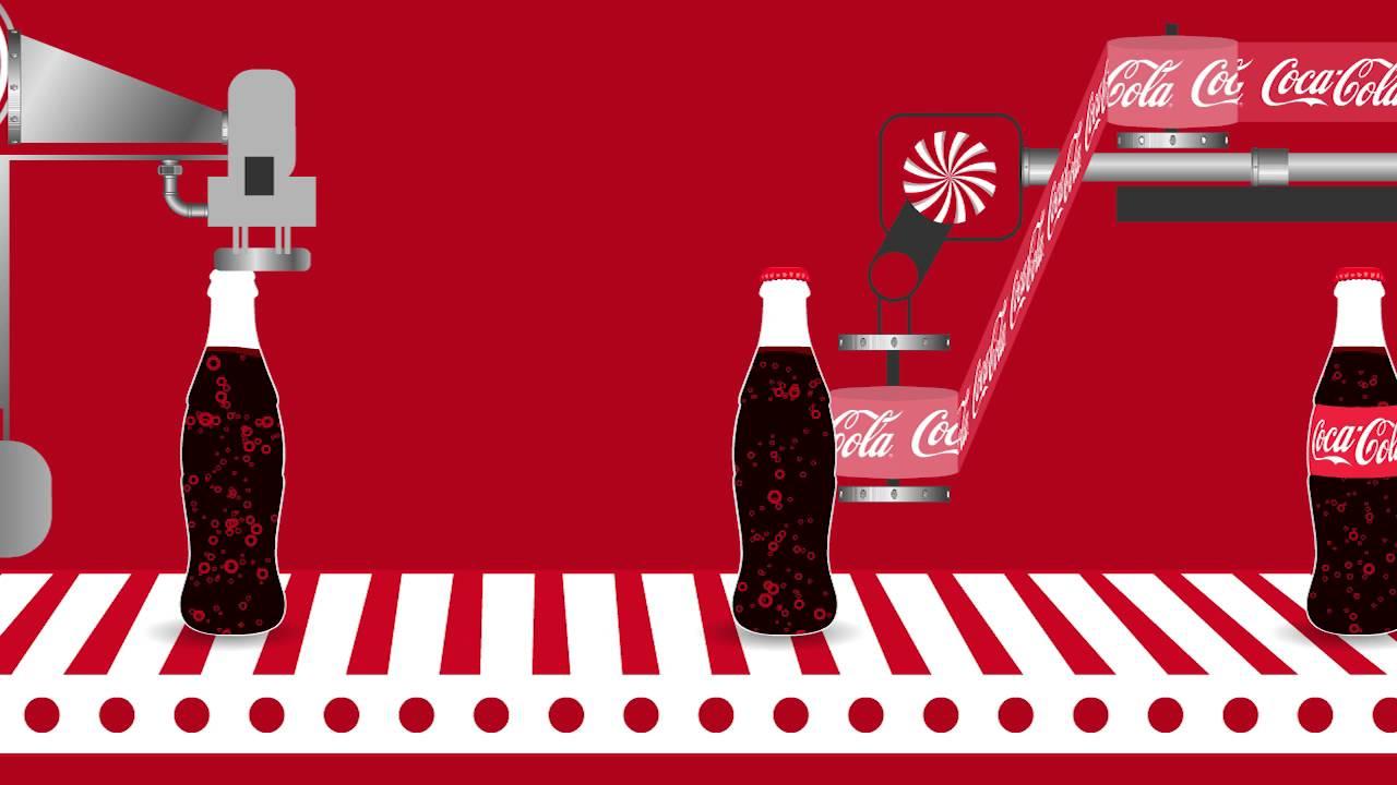 כיצד מייצרים את משקה קוקה-קולה?
