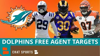 Dolphins Free Agency Rumors: Top 10 NFL Free Agents The Miami Dolphins Could Sign In 2021