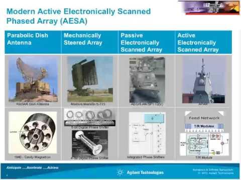 Multi antenna Array Measurements Using Digitizers