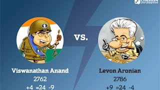 Anand - Aronian, Candidates Chess Tournament 2016: Grandmaster Analysis