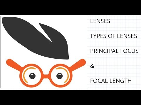 8th Class Science Punjab Textbook CH 10 Lenses Part 1