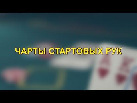 Чарты стартовых рук в покере.