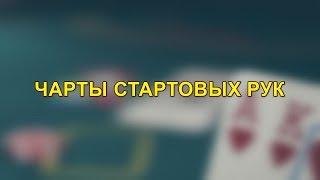 Префлоп диапазоны открытия в МТТ покере (чарты стартовых рук). Школа покера Вячеслава Снигирева.