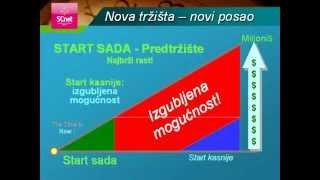 SCnet WORLD-PSIHOLOGIJA PLASMANA-Robert Paušić