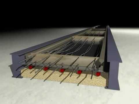 Civil Engineering  Prestressed Concrete