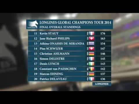 LGCT Doha Championship Sport Report