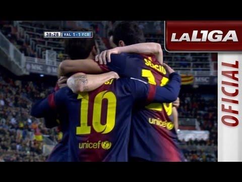 Gol de penalti de Messi (1-1) en el Valencia CF - FC Barcelona - HD