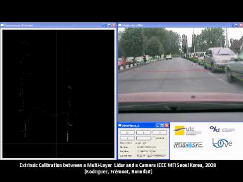 Multi-layer lidar - Camera calibration