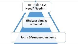 ingilizce de Need/ Needn't  konusu (ihtiyacı olmak/ olmamak) ingilizce need to konu anlatımı