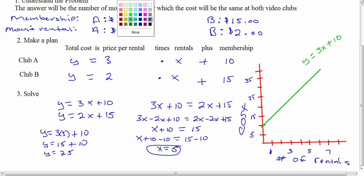 Graphing a System of Linear Equation Word Problem YouTube