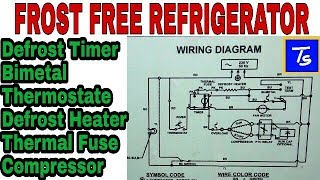 Refrigerator Repair and defrost timer wiring diagram - YouTubeYouTube