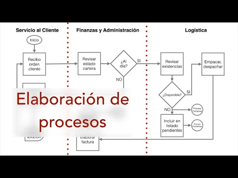 Crear una EDT con WBS Tool from YouTube · Duration:  8 minutes 51 seconds