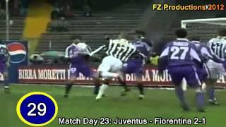 David Trezeguet - 123 goals in Serie A (part 1/3): 1-47 (Juventus 2000-2003)