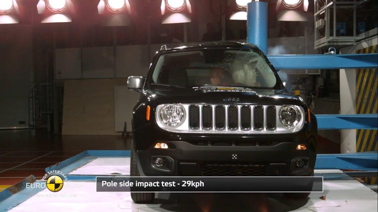 euro ncap crash test of 2014 jeep renegade 5 star safety rating youtube. Black Bedroom Furniture Sets. Home Design Ideas
