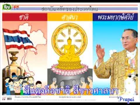บทอาขยานรักเมืองไทย
