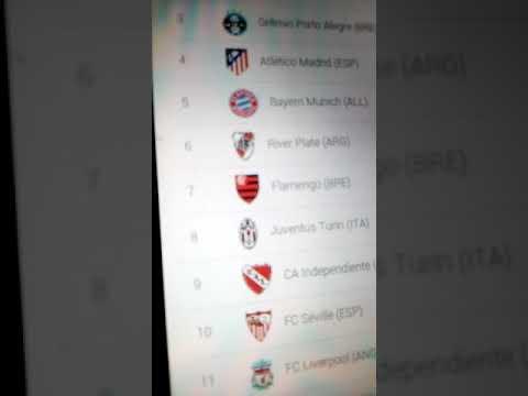 LE CLASSEMENT FIFA DES CLUBS 2018😱😱