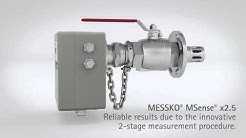 MESSKO® MSense®: animated video of the 2-stage measurement procedure