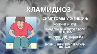 видео Уретрит у женщин: какие симптомы являются признаком болезни