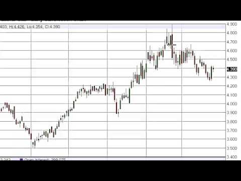 Natural gas Technical Analysis for March 27, 2014 by FXEmpire.com