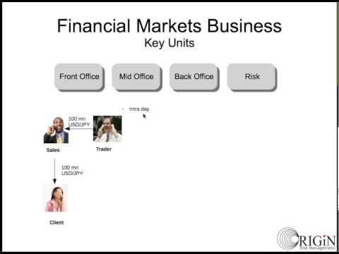 Trading Business Overview Front Office