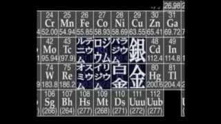 elements 16イリジウムと白金族 1 貴金属白金族難腐食硬高融点
