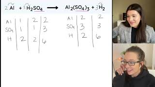 Balancing Chemical Equations Practice Problems With Step by Step Answers | Study Chemistry With Us