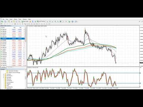trending-market-strategy(t-m-s)-episode-1