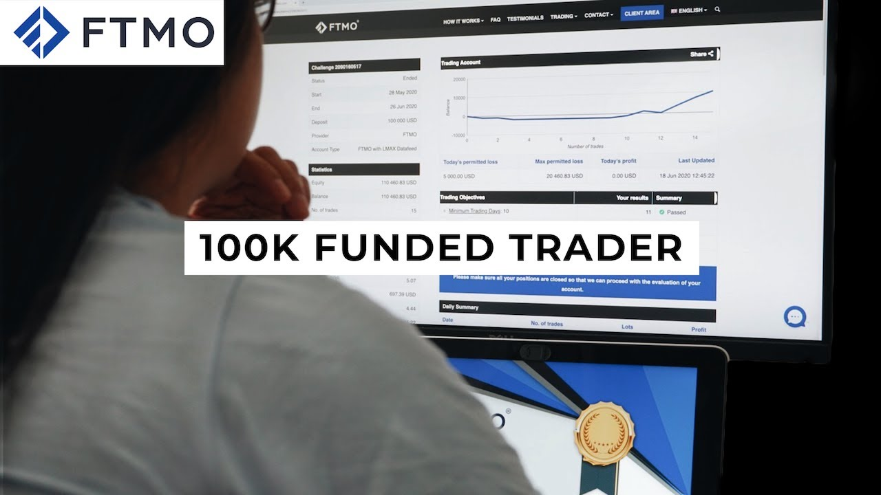 6 Figure Trading Account | 100k Account