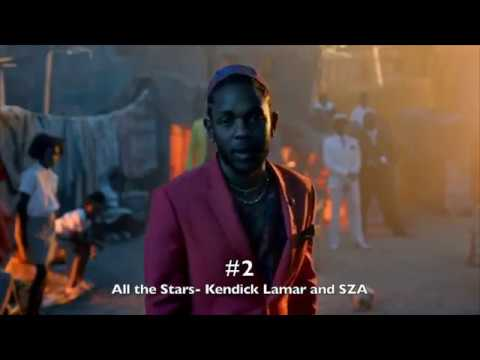 TOP 5 SONGS FROM THE BLACK PANTHER