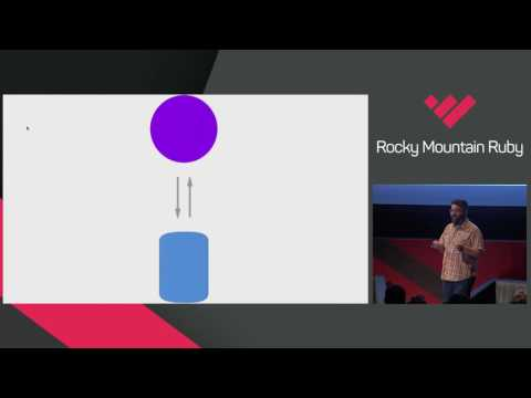 "Rocky Mountain Ruby 2016 - Kill ""Microservices"" before its too late by Chad Fowler"
