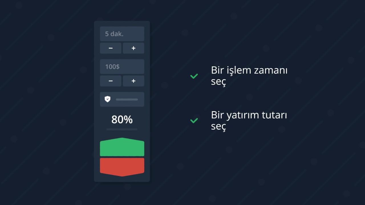Forex öğrenmek mümkün mü, uygulamada opsiyonlar
