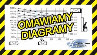 diagram-ud-wigu-w-zka-wid-owego-jezdniowego-na-egzamin-udt