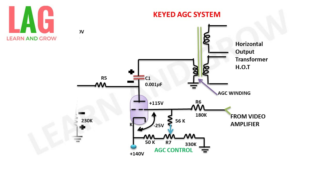KEYED AGC SYSTEM(हिन्दी )!LEARN AND GROW