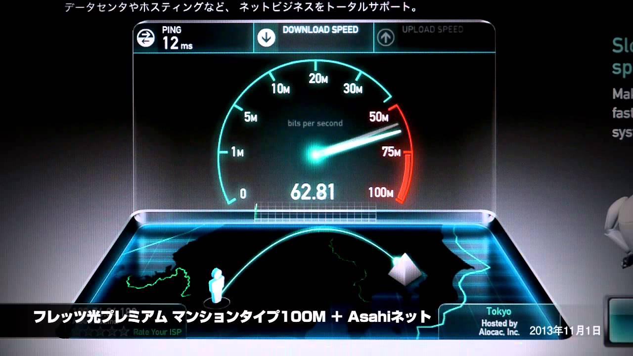 ネット 速度 計測