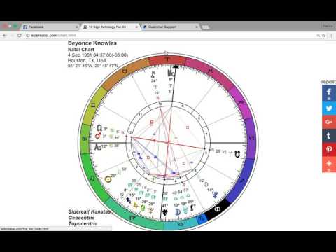 Beyonce Knowles 13 Sign Birth Chart