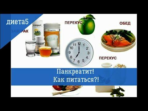 Как питаться при панкреатите в стадии обострения и состоянии ремиссии. Презентация.