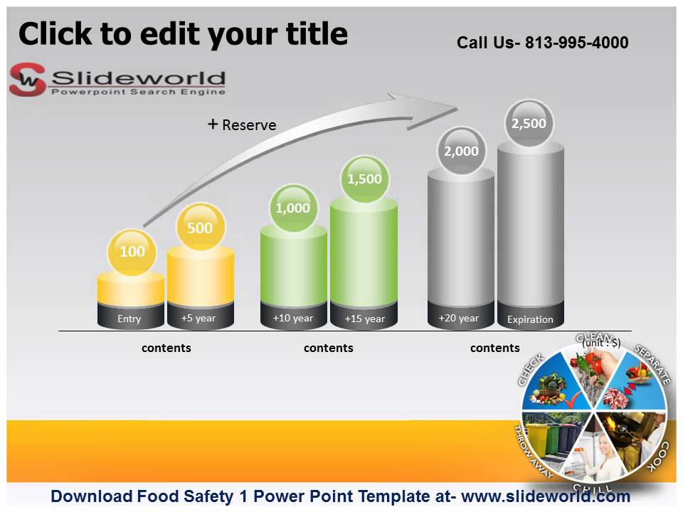food safety 1 powerpoint template - youtube, Modern powerpoint