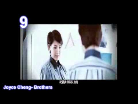 My Top 20 Favorite Chinese Songs As Of January and February 2011 Itotin02