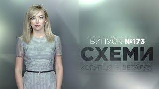 Как Марина Порошенко возглавила Украинский культурный фонд    «СХЕМЫ» №165