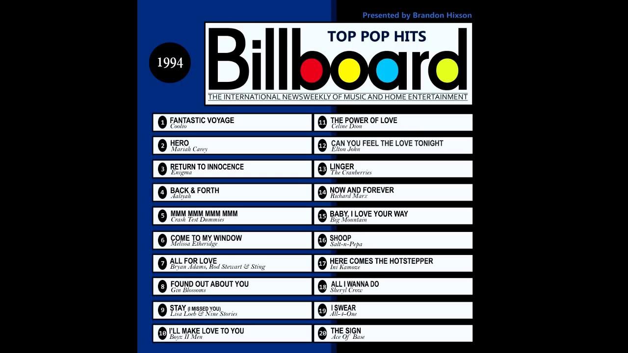 Billboard Top Pop Hits - 1994 - YouTube