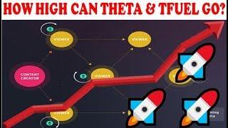 How High Can THETA TOKEN & TFUEL go in 2019?