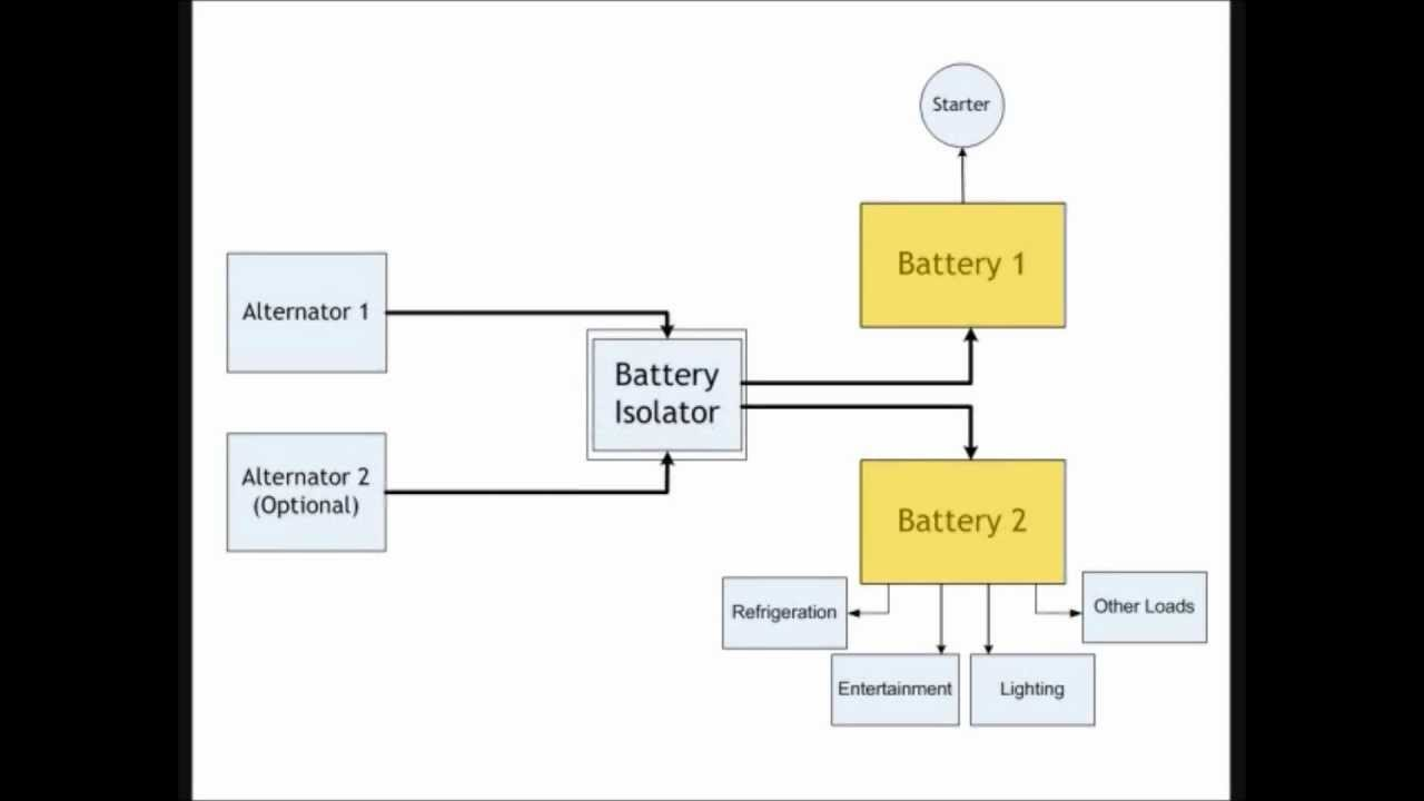 Wiring Diagram For A Battery Isolator