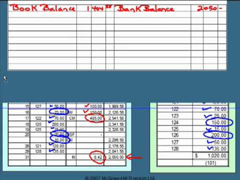 Worksheets Bank Reconciliation Worksheet For Students how to prepare a bank reconciliation youtube