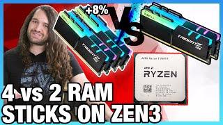AMD Ryzen: 4 vs. 2 Sticks of RAM on R5 5600X for Up to 10% Better Performance