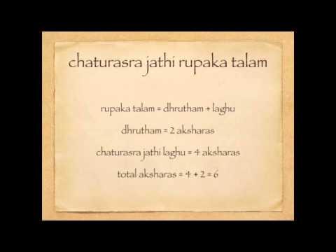 Talas - rhythm patterns