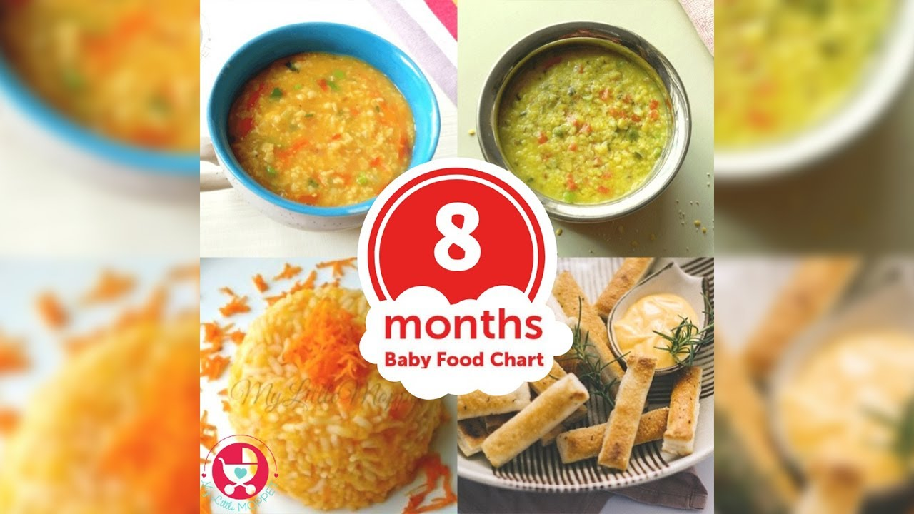 months food chart for babies also youtube rh