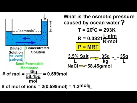 osmotic pressure report Answer to colligative properties & osmotic pressure peter jeschofnig, phd version 42-0149-00-01 lab report assistant this docume.