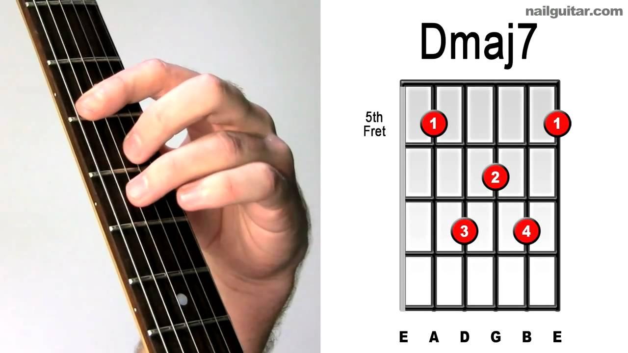 D Major 7th Essential Guitar Chord Tutorial Pop Rock Bar